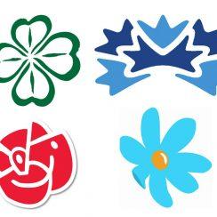 svenska partier